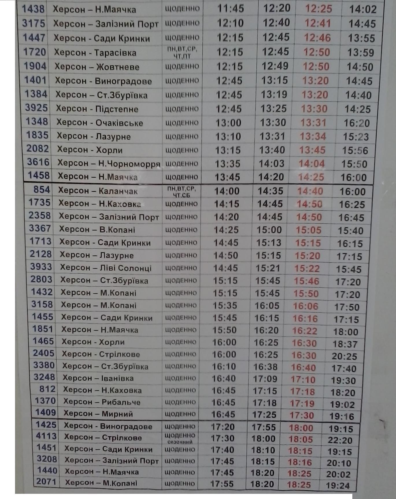 Автобусы Цюрупинск
